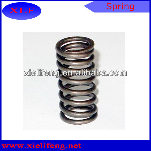 Compression_Spring_Ends_Closed_and_Ground